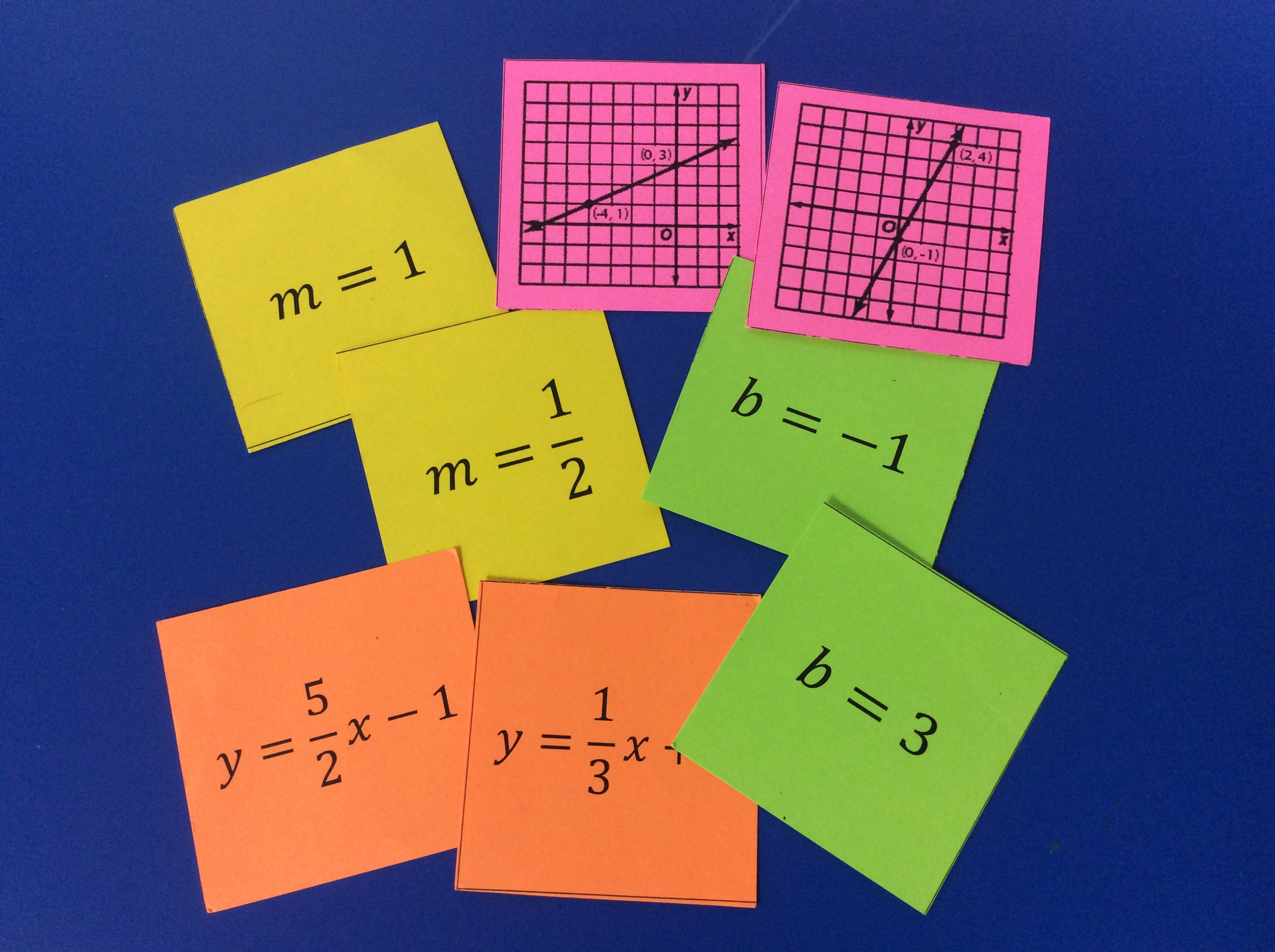 Slope Intercept Form Of Linear Functions Matching Game
