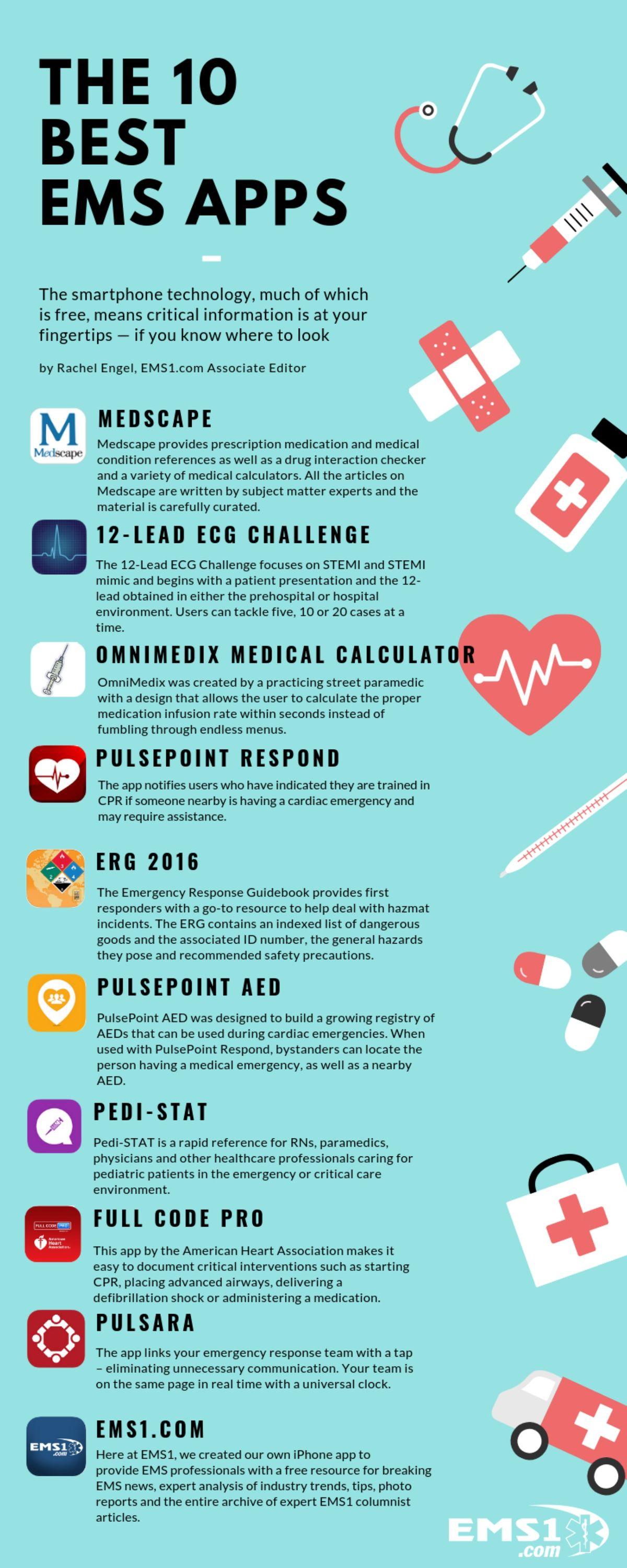 10 Apps Every Paramedic Should Have