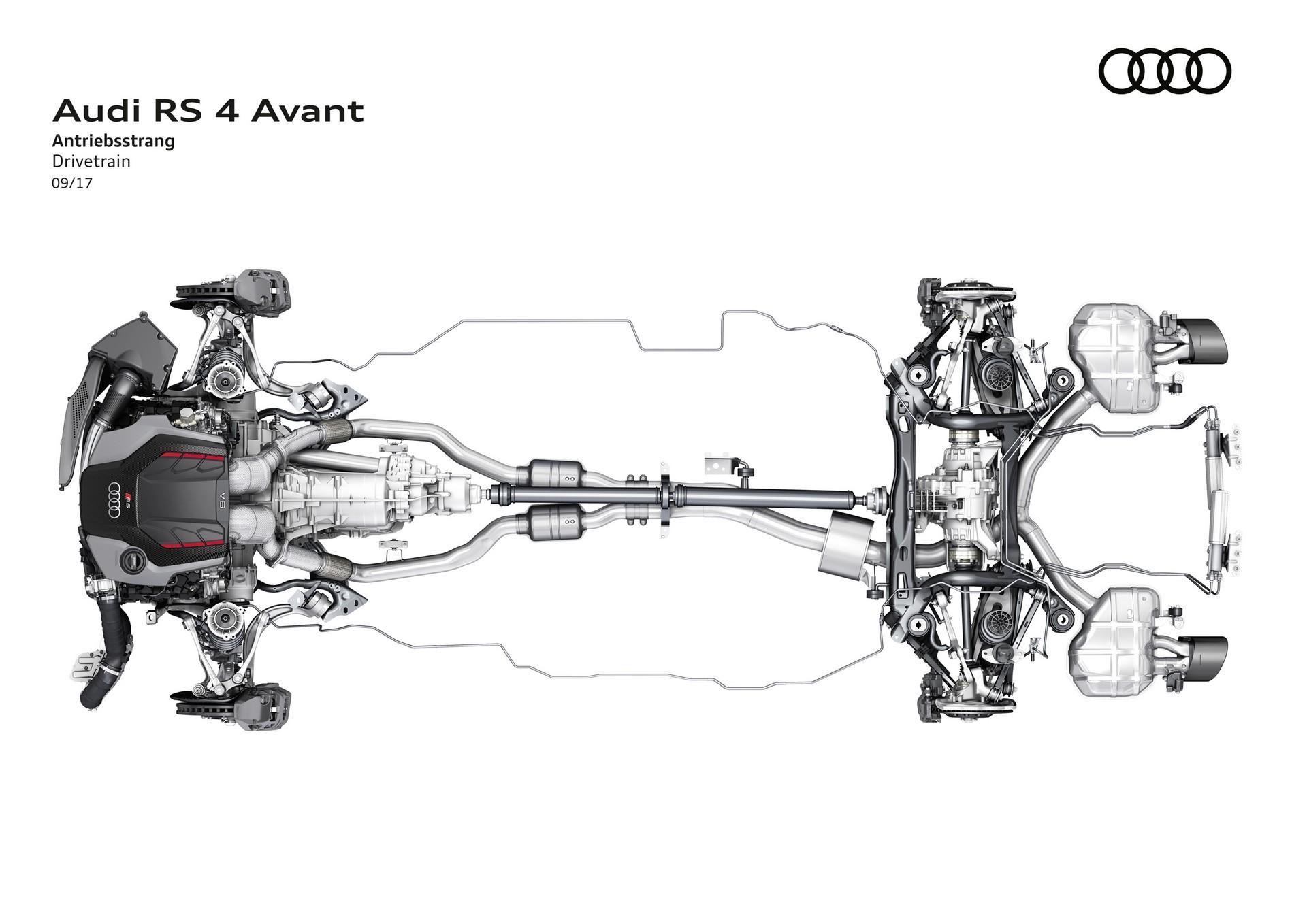 Audi RS4 Avant 2018, arriva la Station Sportiva compatta