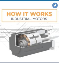 decentralized drive systems for smart motors [ 3781 x 2132 Pixel ]