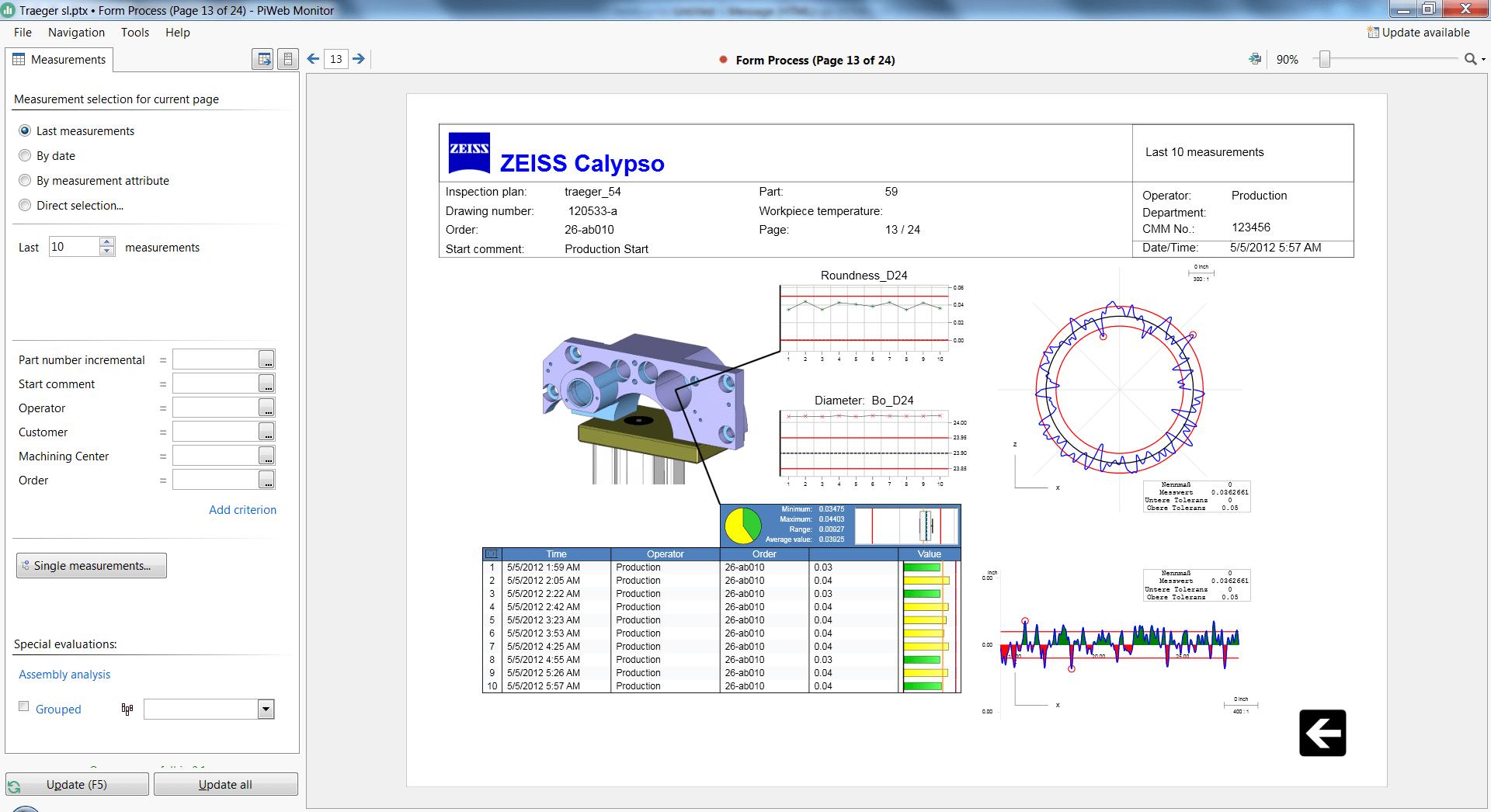 Zeiss Piweb Sbs