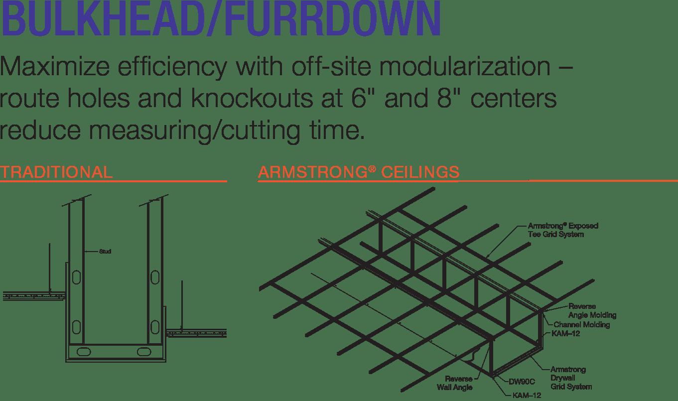 Grid Ceiling Details