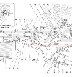 ferrari 360 spider air conditioning system [ 1500 x 946 Pixel ]
