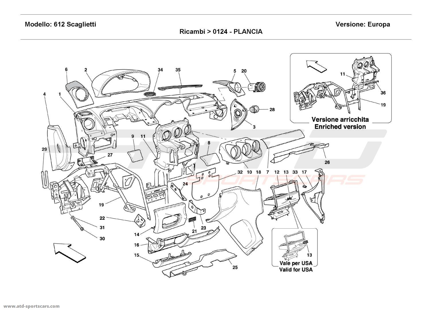Ferrari 612 Scaglietti DASHBOARD parts at ATD-Sportscars