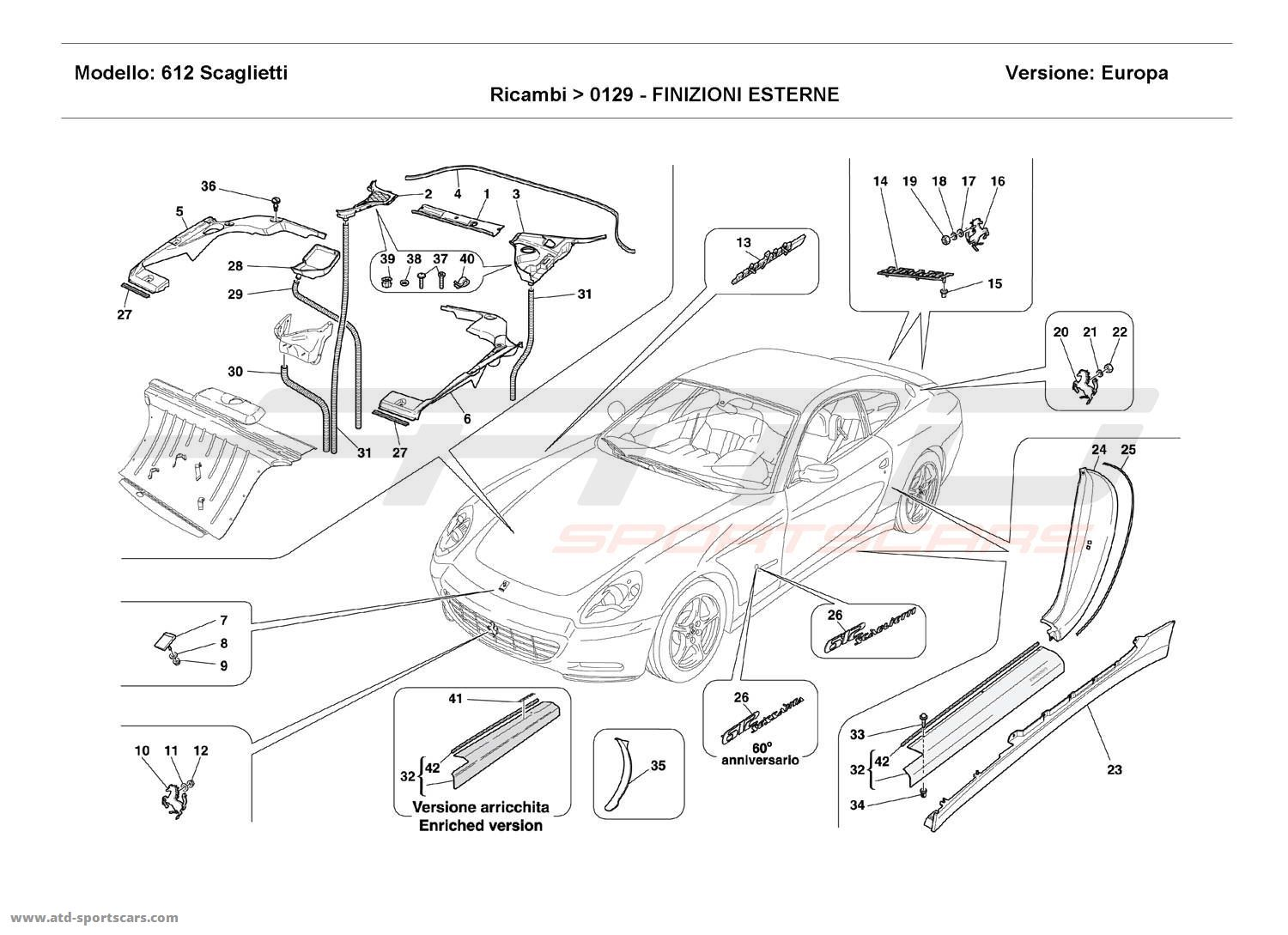 Ferrari 612 Scaglietti OUTSIDE FINISHINGS parts at ATD
