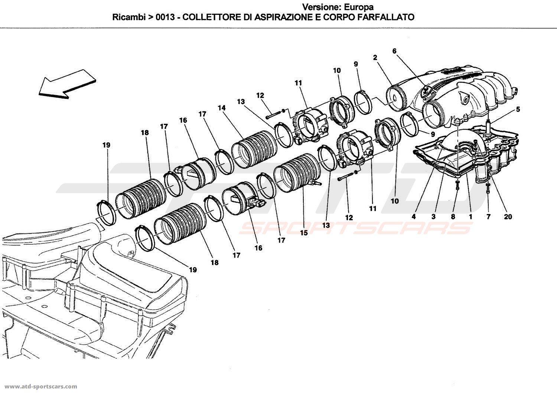 Throttle Body System