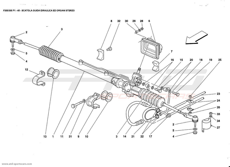 F1 Steering Diagram
