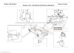 John Deere Gator Ignition Switch Wiring Diagram, John
