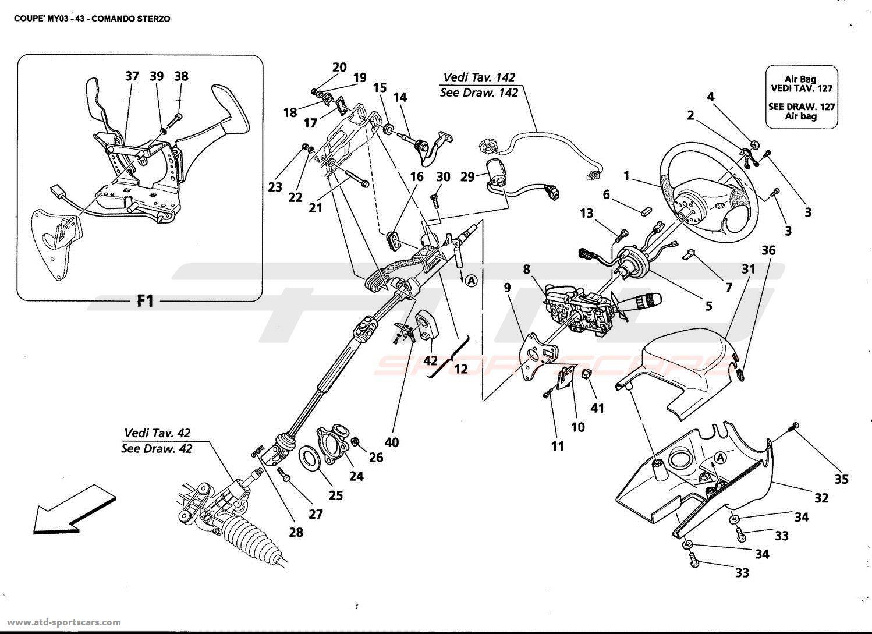 Car Dashboard Diagram Labeled