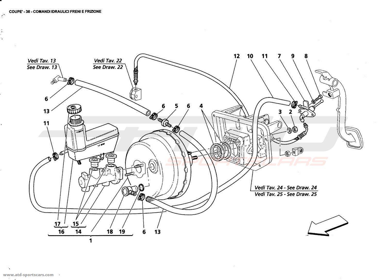 Mazda Tribute Fuse Box