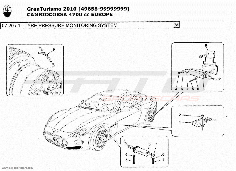 Maserati GranTurismo 4,7L Boite F1 2010 TYRE PRESSURE