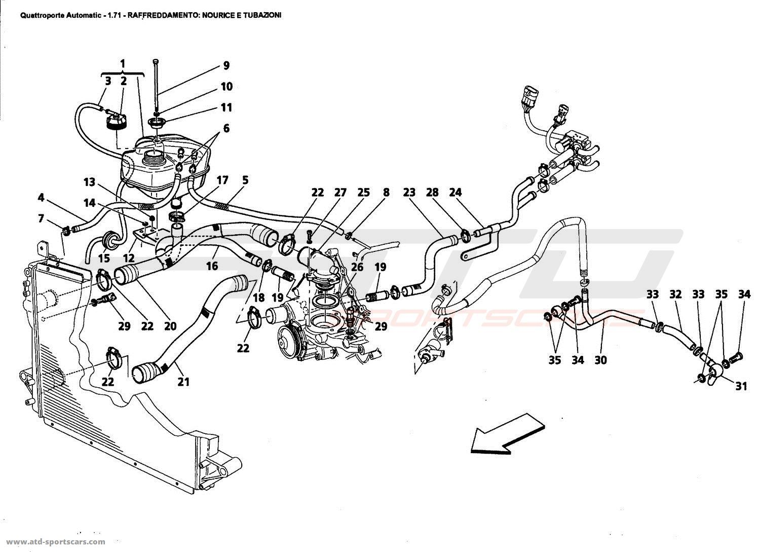 Cooling Systems For Cars