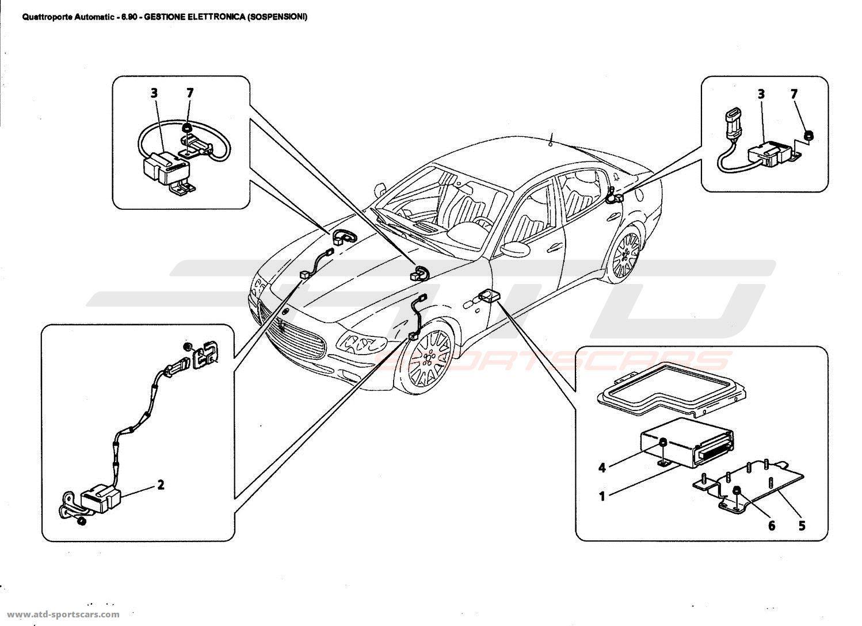 Porsche Cayenne Diagram