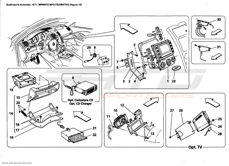 Car Alarm Wiring
