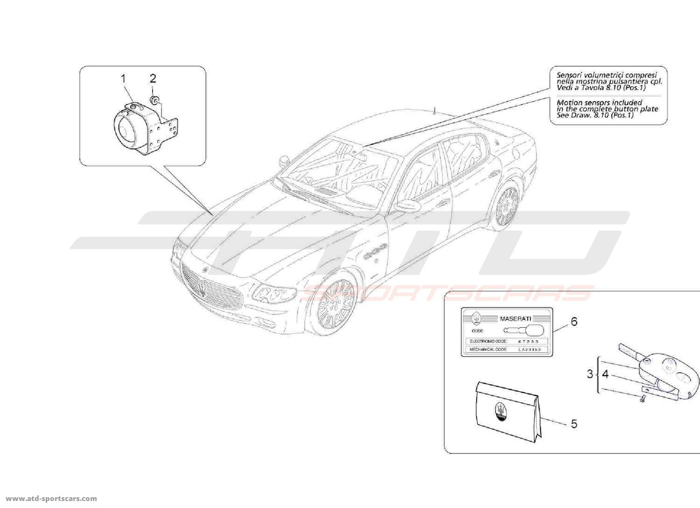 Saab 9 3 Headlight Fuse