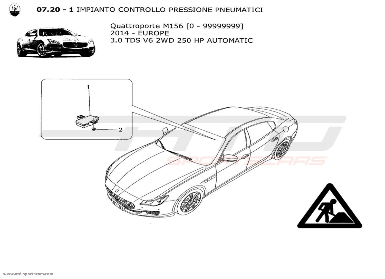 Maserati Quattroporte V6 3.0L Diesel Auto 2014 TYRE
