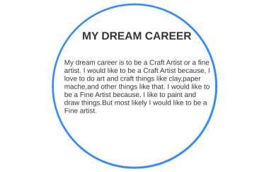 My Dream Career By Damarria Scandrett