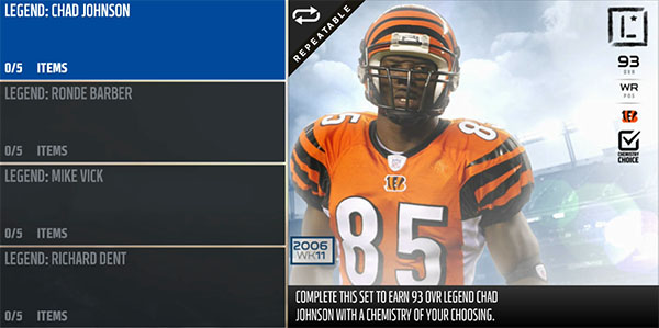 Legends Chad Johnson And Ronde Barber News Muthead