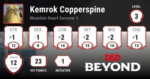 Kemrock Copperspine character card