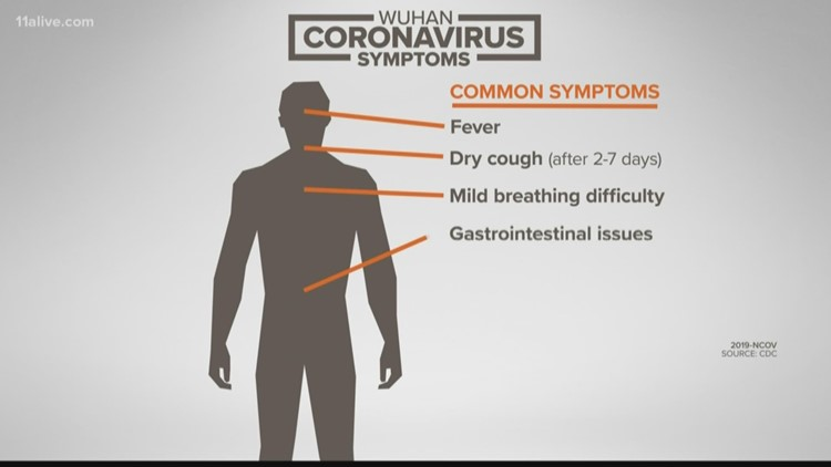 What are the symptoms of the Wuhan coronavirus? | 11alive.com