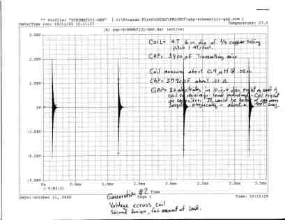 Graph of damped waves produced by Joe Ennis's model 2 1633 transmitter
