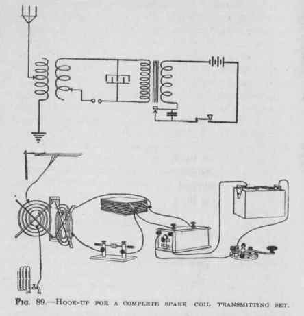 Illustration of a complete spark coil transmitting set