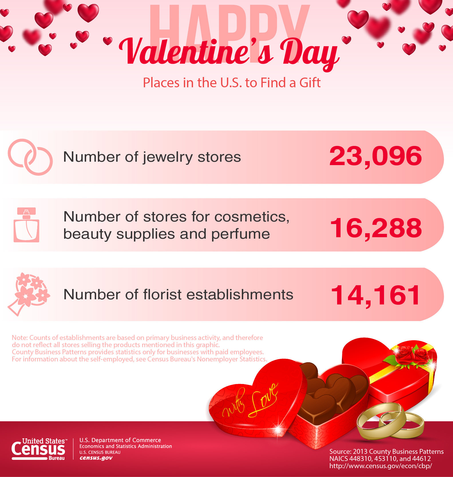 Valentine S Day History Trivia Fun Facts About The