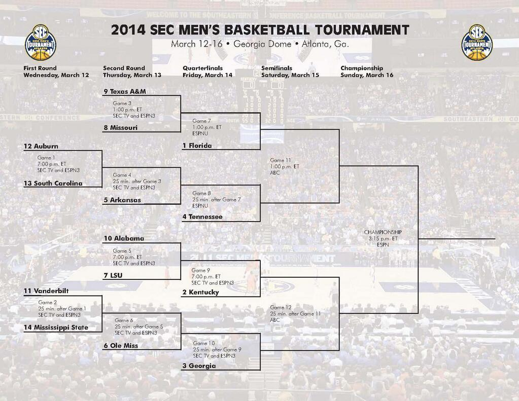 SEC Basketball Tournament 2014: TV times, bracket and full