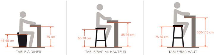 Tabouret design  Alterego le pro du tabouret en Belgique