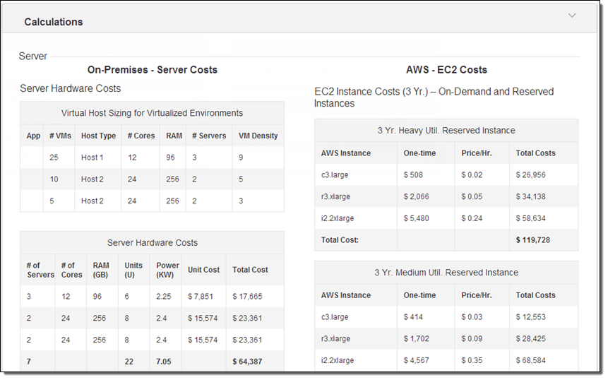 The New AWS TCO (Total Cost of Ownership) Calculator | AWS News Blog