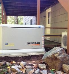 generac standby generator installation guide [ 3264 x 2448 Pixel ]