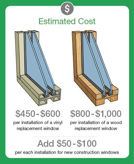 Image Result For How Much Does It Cost To Replace Windows