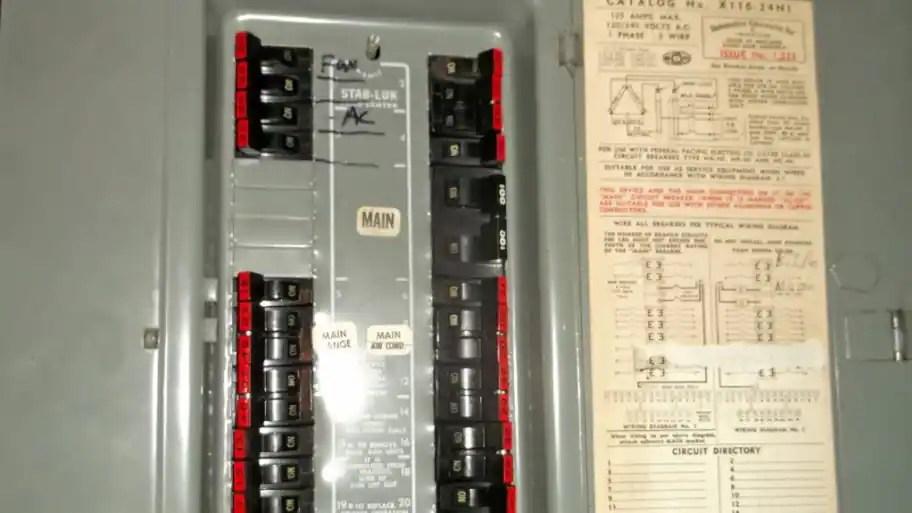Electrical Wiring & Circuit Breakers