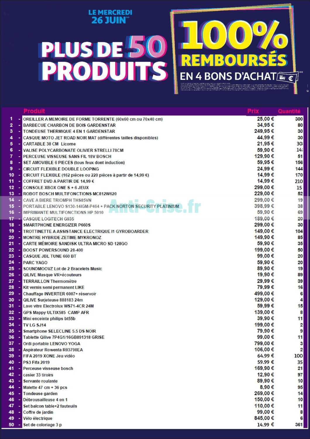 Catalogue Auchan 26 Juin 2019 : catalogue, auchan, AUCHAN, LOCAL, Nouveau, Catalogue, Disponible!, Ratez, Promos, Catalogue.
