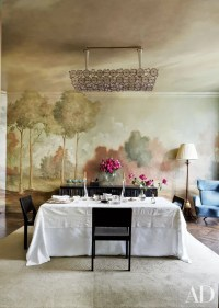 Wall Mural Home Design Ideas Photos