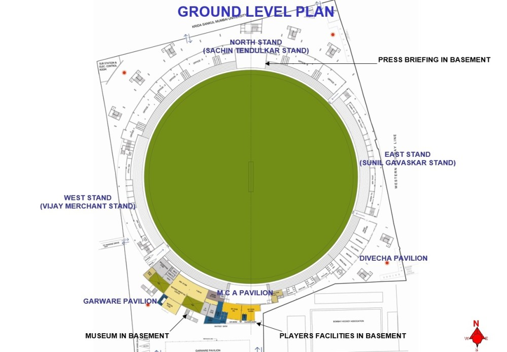 medium resolution of wankhede stadium the iconic moments in indian cricket historywankhede stadium the iconic moments in
