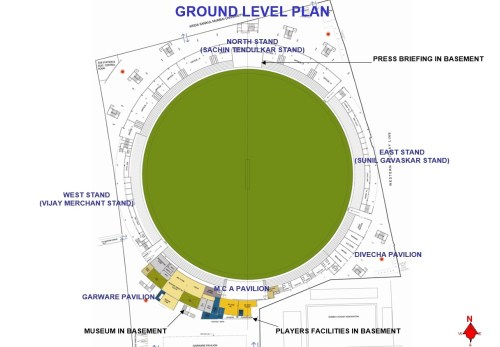 small resolution of wankhede stadium the iconic moments in indian cricket historywankhede stadium the iconic moments in