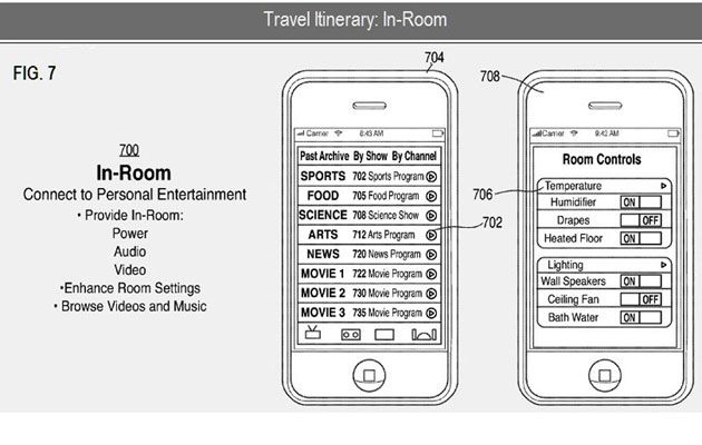 Apple Passbook: the first step towards the iTravel era