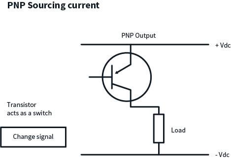 Sensor output types