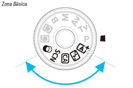 Cámara CANON Profesional EOS 80D Negra + Lente 18-135 IS