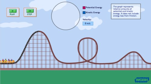 small resolution of roller coaster energy diagram wiring diagram yer and information roller coaster diagram potential kinetic energy kinetic