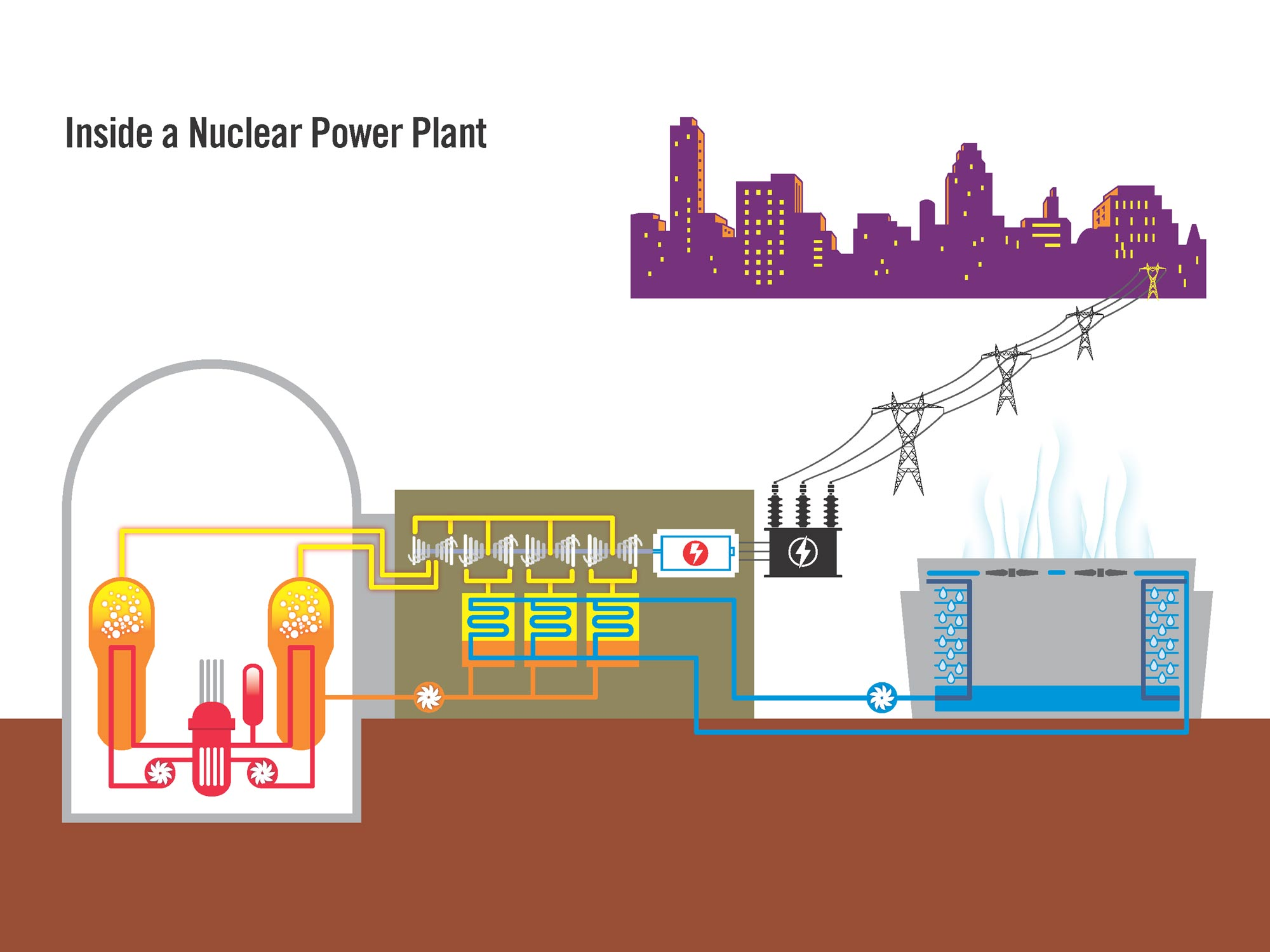 hight resolution of nuclear plant diagram