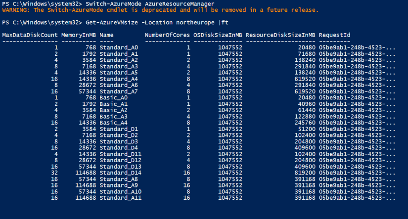 Finding Azure VM size syntax for Azure Resource Manager