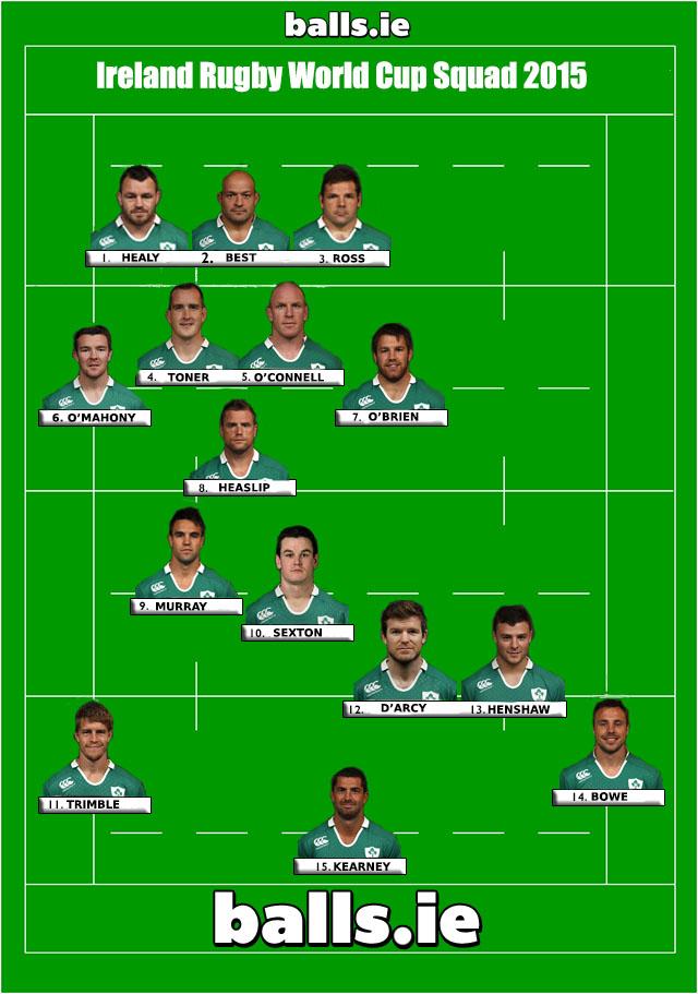 Irish Team Names : irish, names, We've, Predicted, Ireland's, Squad, Starting, Year's, World, Balls.ie