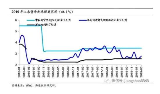 一文讀懂中國經濟現況 海通證券姜超: 看淡內地樓市看好股市   博客文章   巴士的報