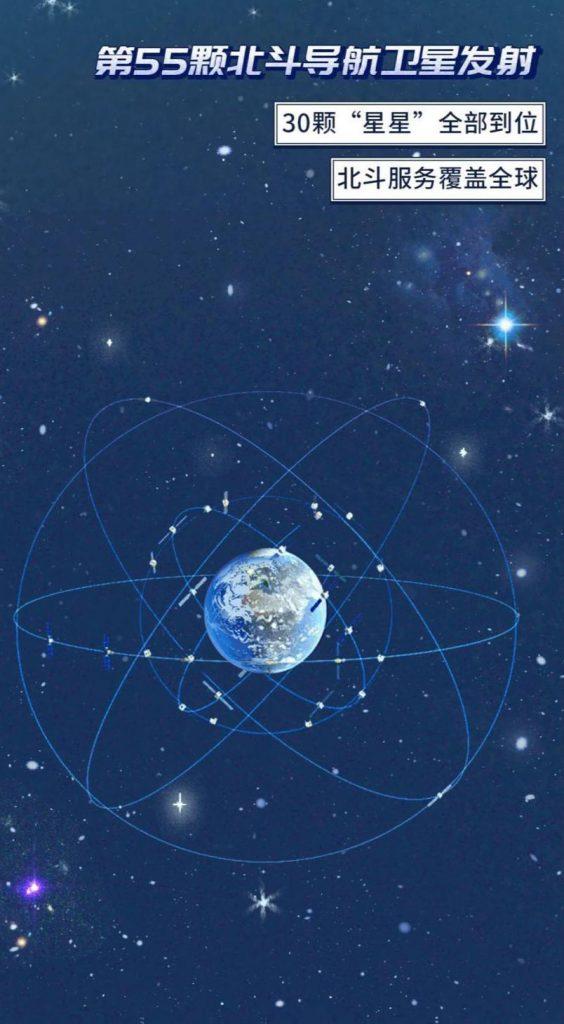 5月,北斗导航发射了第55颗北斗卫星,它的世界覆盖了!