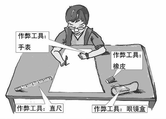 20150607_CH_作弊神器 (1)