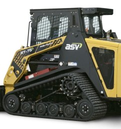 asv rt 75 compact track loader features redesigned open rail and asv pt 80 wiring diagram [ 1280 x 720 Pixel ]