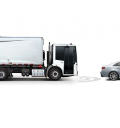detroit assurance suite of safety systems comes standard on the econicsd including active brake assist [ 1920 x 1080 Pixel ]
