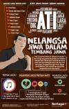 Nelangsa Jiwa Dalam Tembang Jawa Ala Didi Kempot
